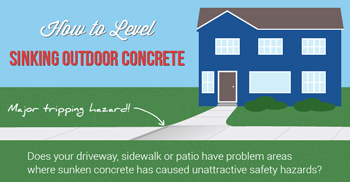 Repair Sunked Concrete with PolyLevel® in Greater Toronto
