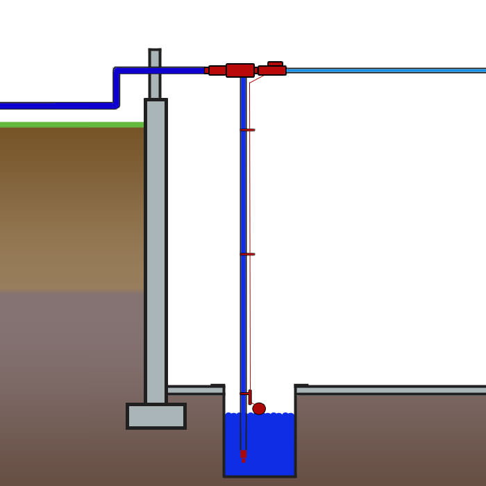 home sump pump systems in ontario sump pump models in toronto