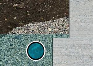 Exterior Drain Tile Systems In Ontario Pros And Cons Of Repairing Your Wet Basement With An Exterior French Drain In On